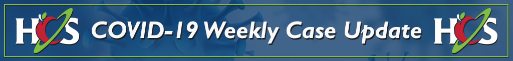 COVID-19 Weekly Case Update banner set with HCS logos and a blue background  depicting virus cells