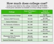 Watch Parent Outreach: Understanding College Cost Feb....